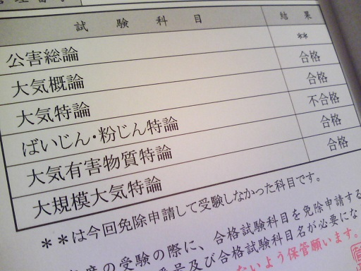 公害防止管理 試験結果
